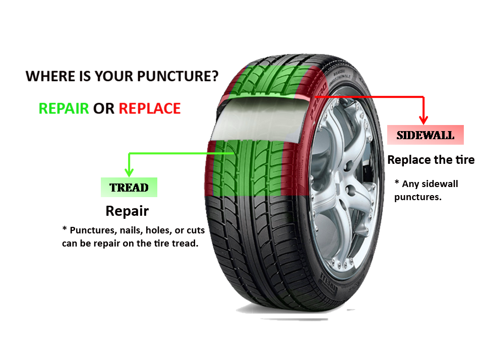 tire repair or replace